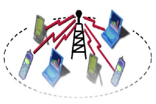 فایل (Word) بررسی شبکه های بی سیم ، پروتکل های مسیریابی و شبکه های ادهاک
