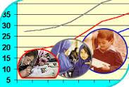 بررسی رابطه بین بیش فعالی و افت تحصیلی دانش آموزان ابتدایی